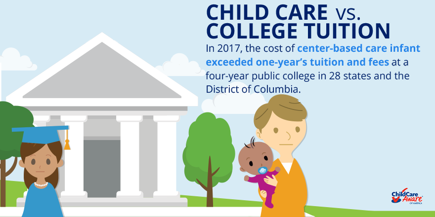 Child care vs. the cost of college tuition