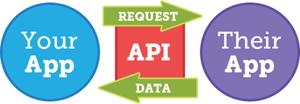 APIgraphic