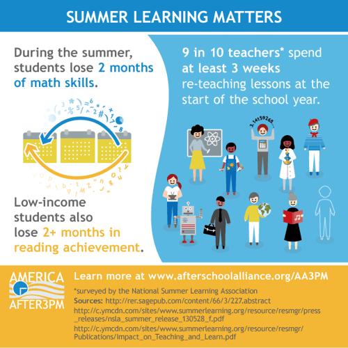 AA3_summer-learning