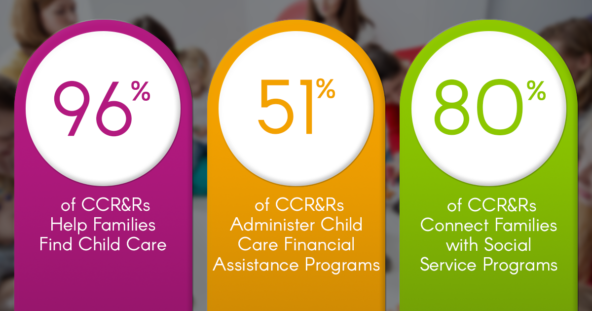 Child Care Resource & Referral: The Secret Solution