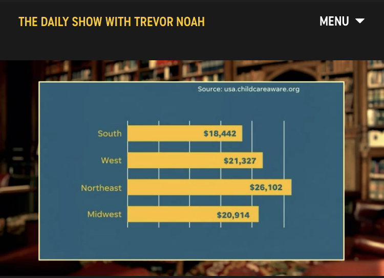 CCAoA Data Featured on The Daily Show with Trevor Noah