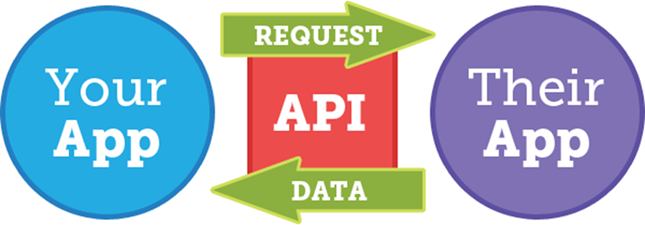Child Care Aware® of America Announces Web Services API Module for NDS