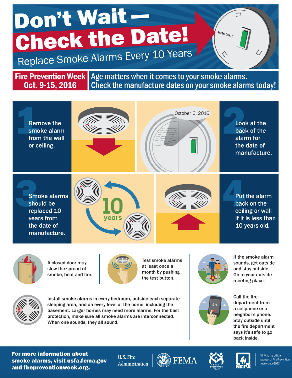 Is Your Smoke Alarm Working? Outdated?