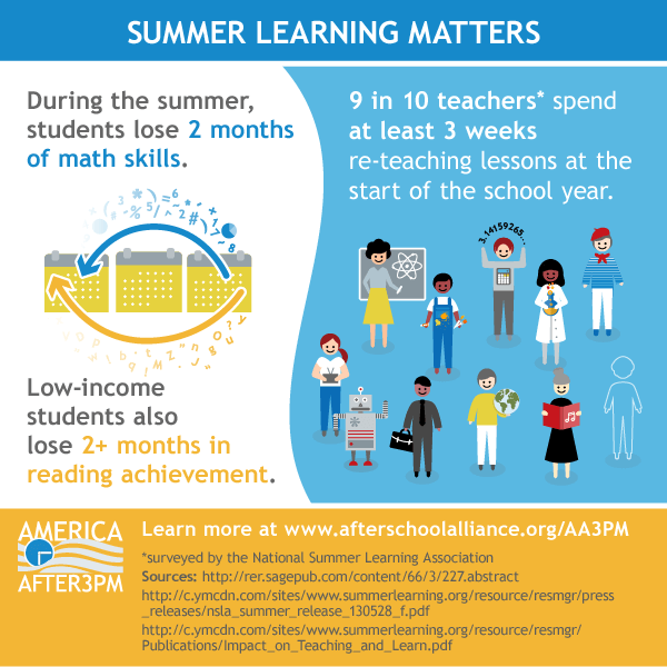 Celebrate the National Day of Summer Learning